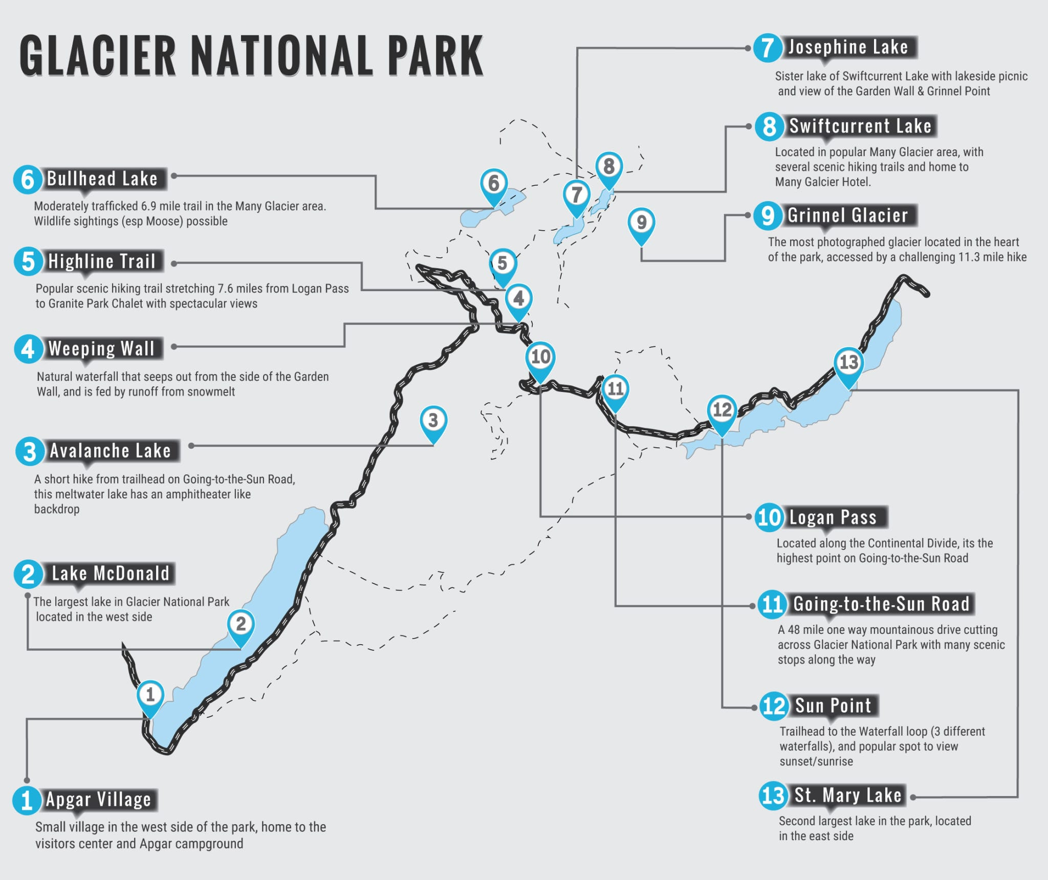 Glacier National Park Map Things to do